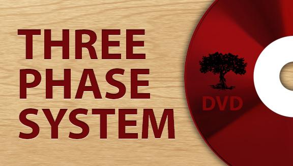 threePhaseSystem